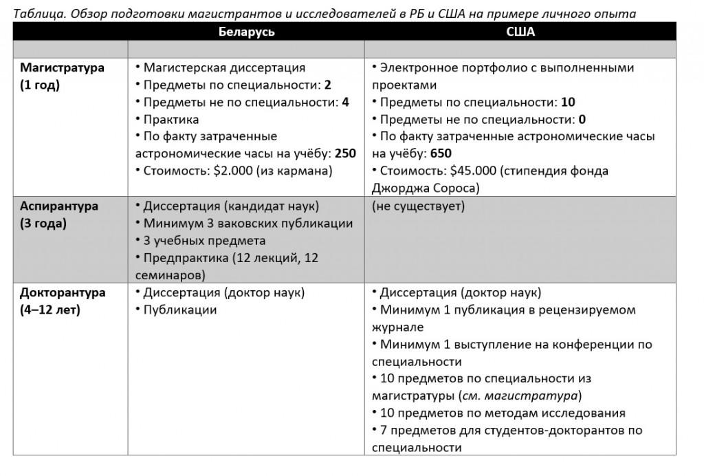 МагРБСШАЮра1